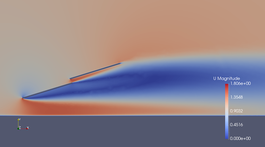 Colour representation of the air flow speed